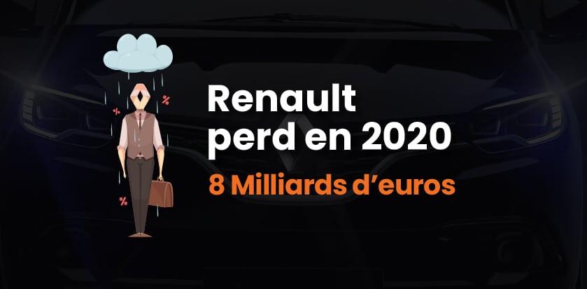 Bilan 2020 : Renault perd 8 milliards d'euros !